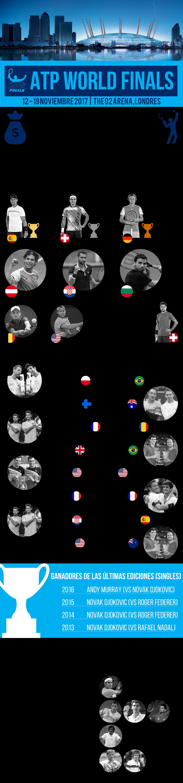 ATP-Finals